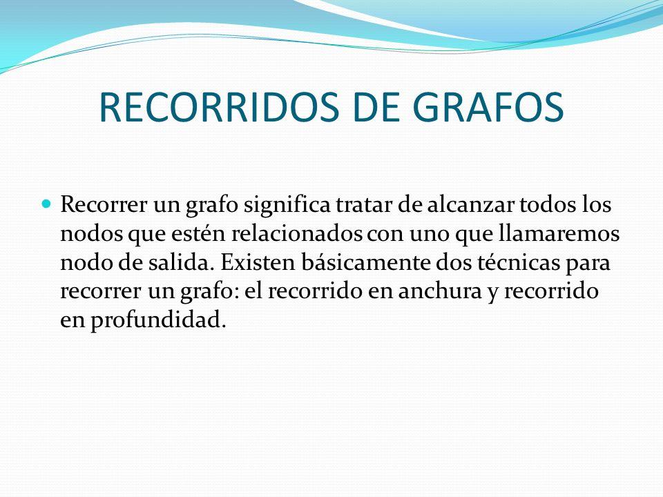 RECORRIDOS DE GRAFOS