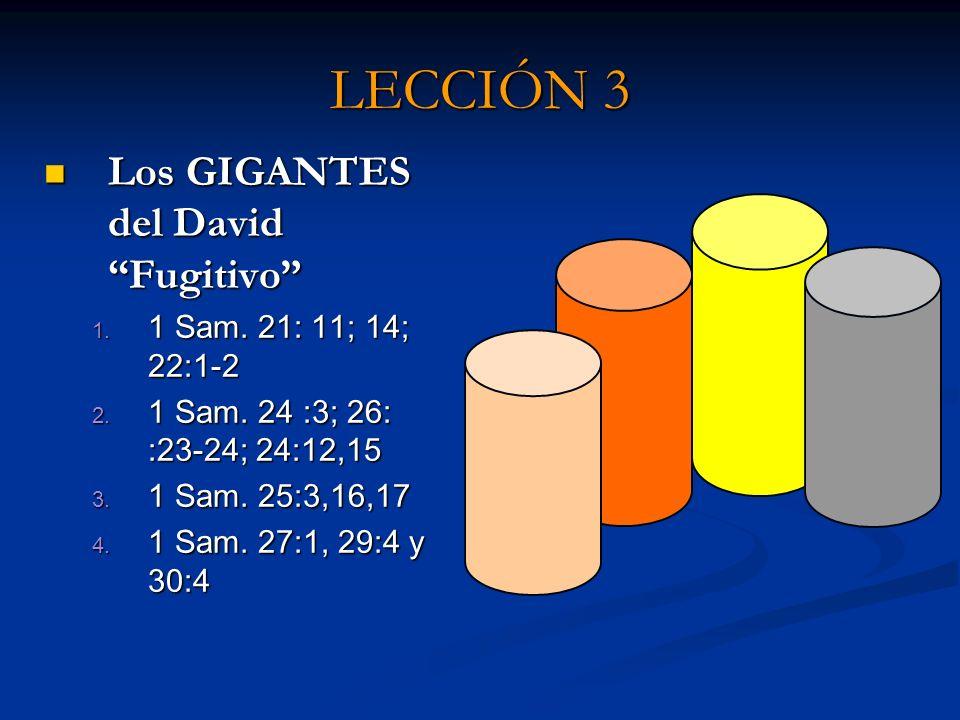 LECCIÓN 3 Los GIGANTES del David Fugitivo 1 Sam. 21: 11; 14; 22:1-2