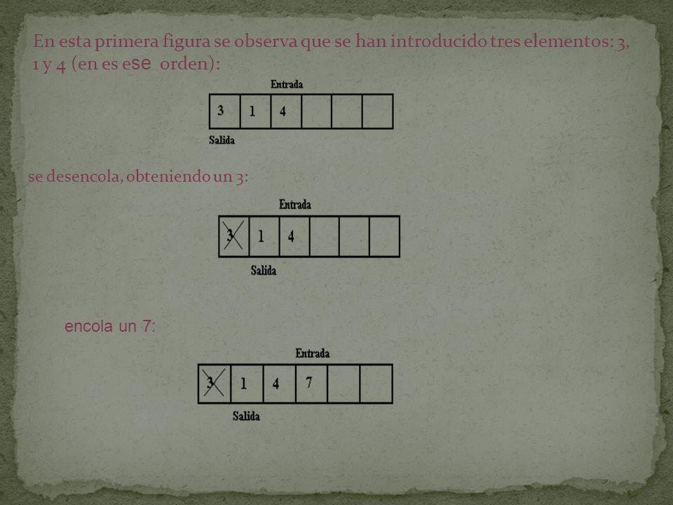 En esta primera figura se observa que se han introducido tres elementos: 3, 1 y 4 (en es ese orden):