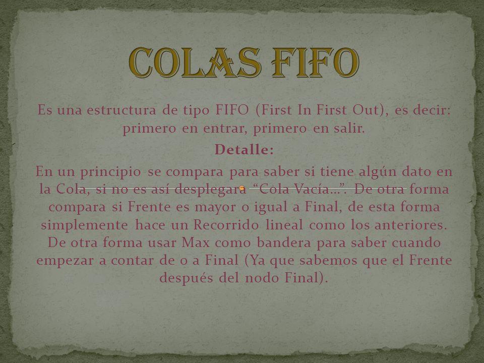 Colas fifo Es una estructura de tipo FIFO (First In First Out), es decir: primero en entrar, primero en salir.