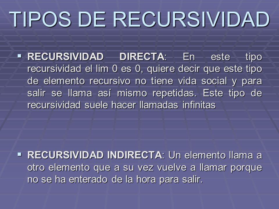 TIPOS DE RECURSIVIDAD