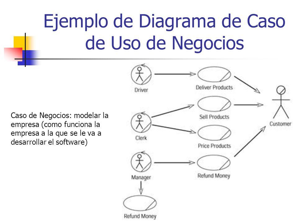 Ejemplo de Diagrama de Caso de Uso de Negocios
