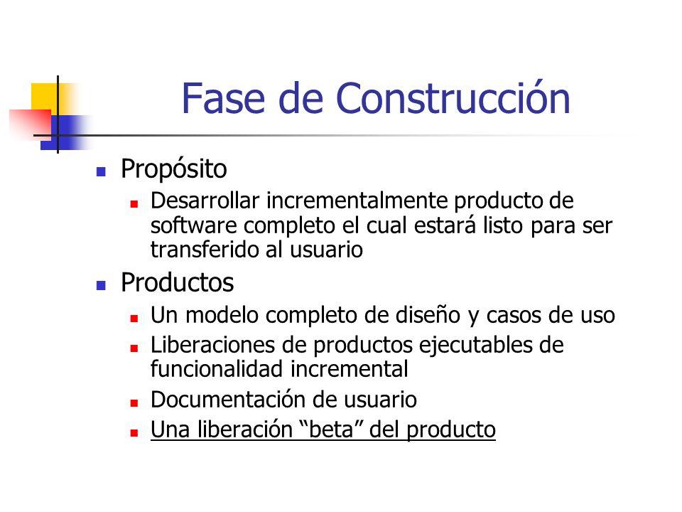 Fase de Construcción Propósito Productos