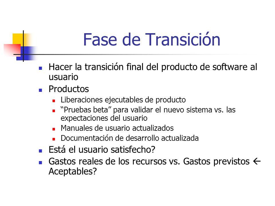 Fase de Transición Hacer la transición final del producto de software al usuario. Productos. Liberaciones ejecutables de producto.