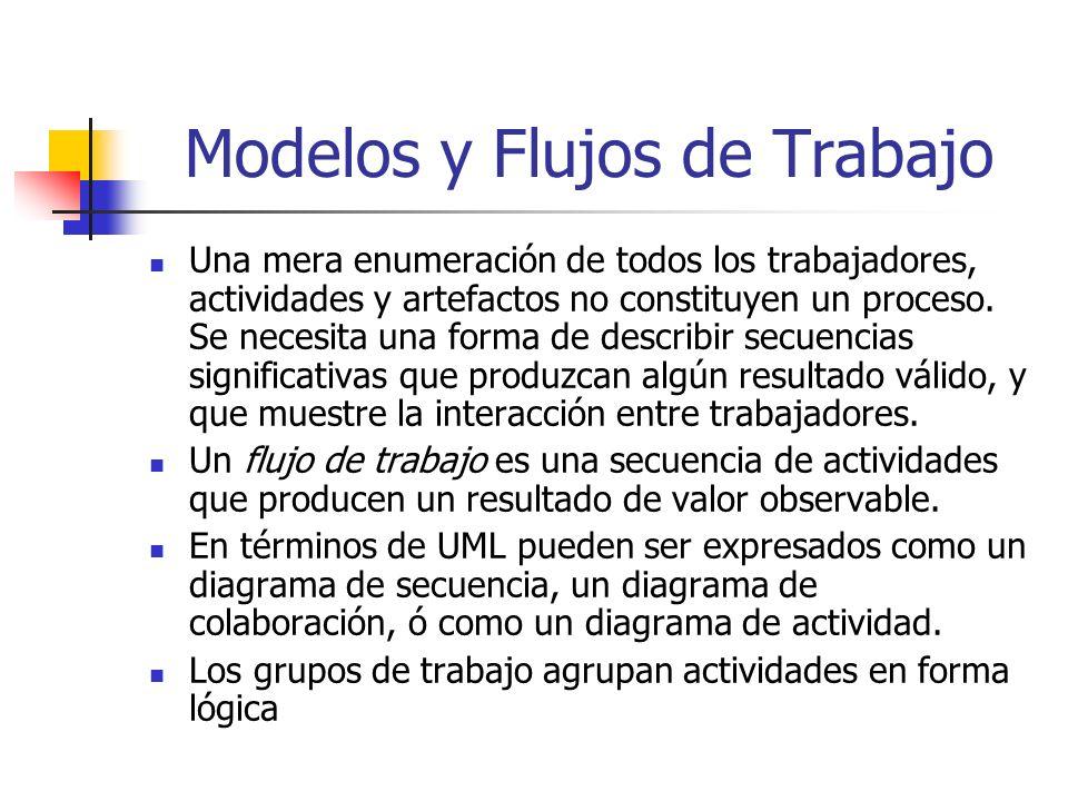 Modelos y Flujos de Trabajo