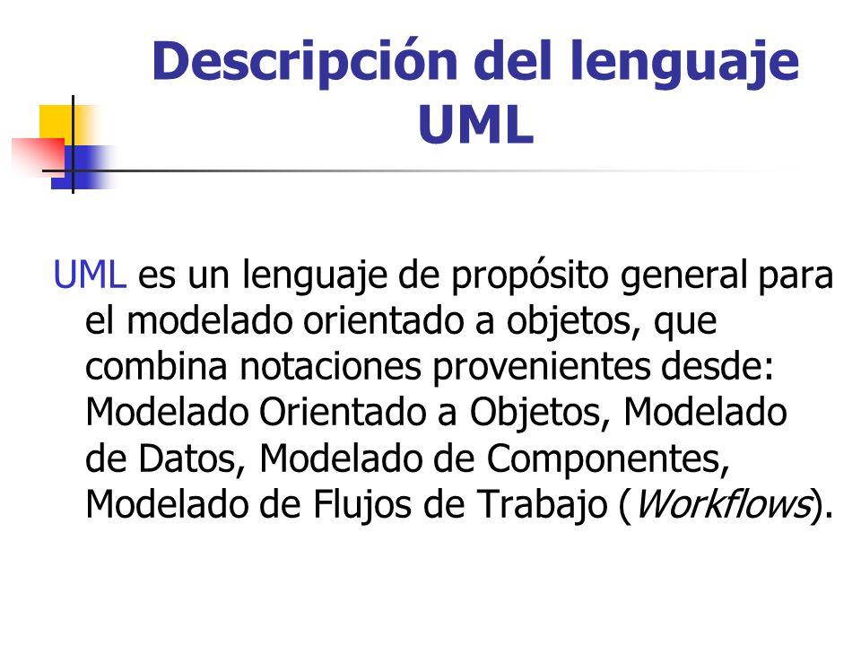Descripción del lenguaje UML