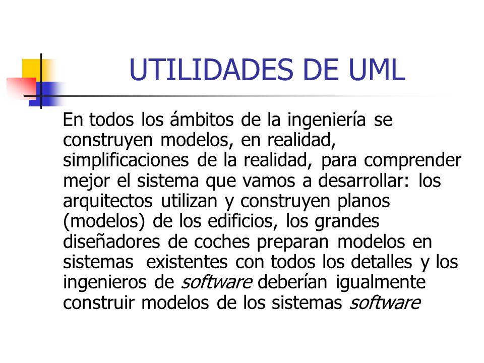 UTILIDADES DE UML
