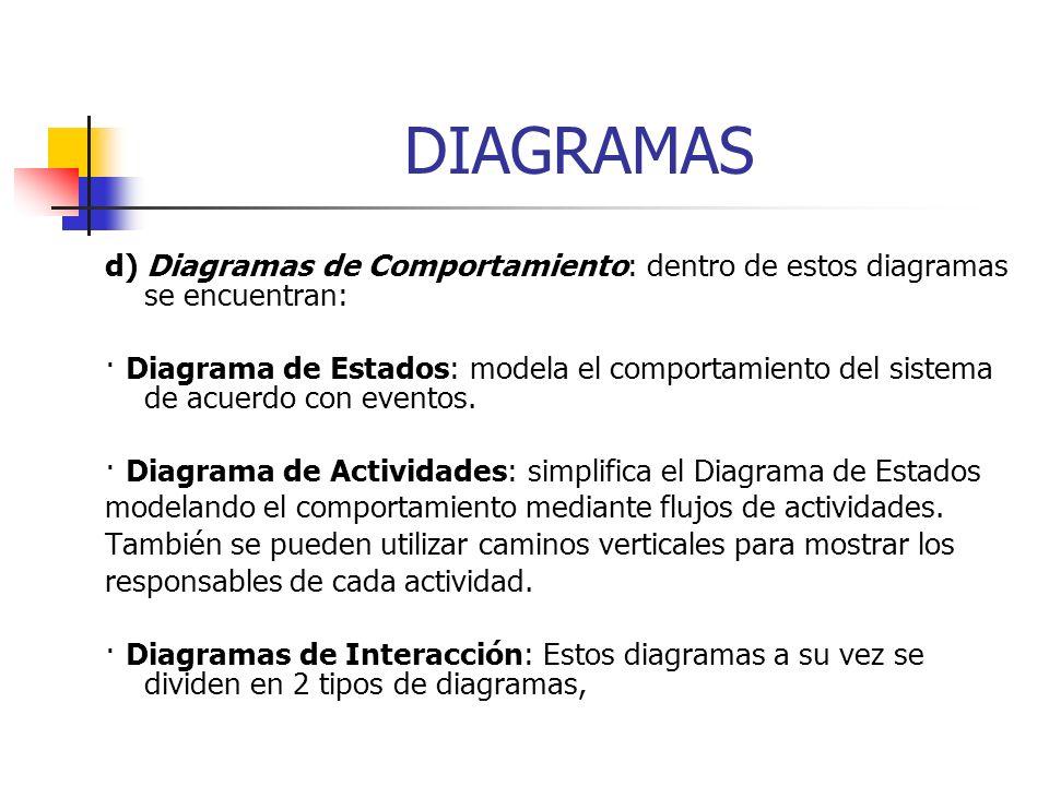 DIAGRAMAS d) Diagramas de Comportamiento: dentro de estos diagramas se encuentran: