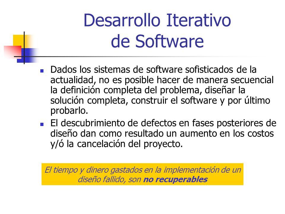 Desarrollo Iterativo de Software