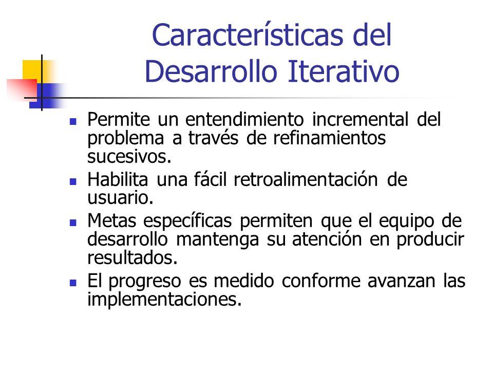 Características del Desarrollo Iterativo