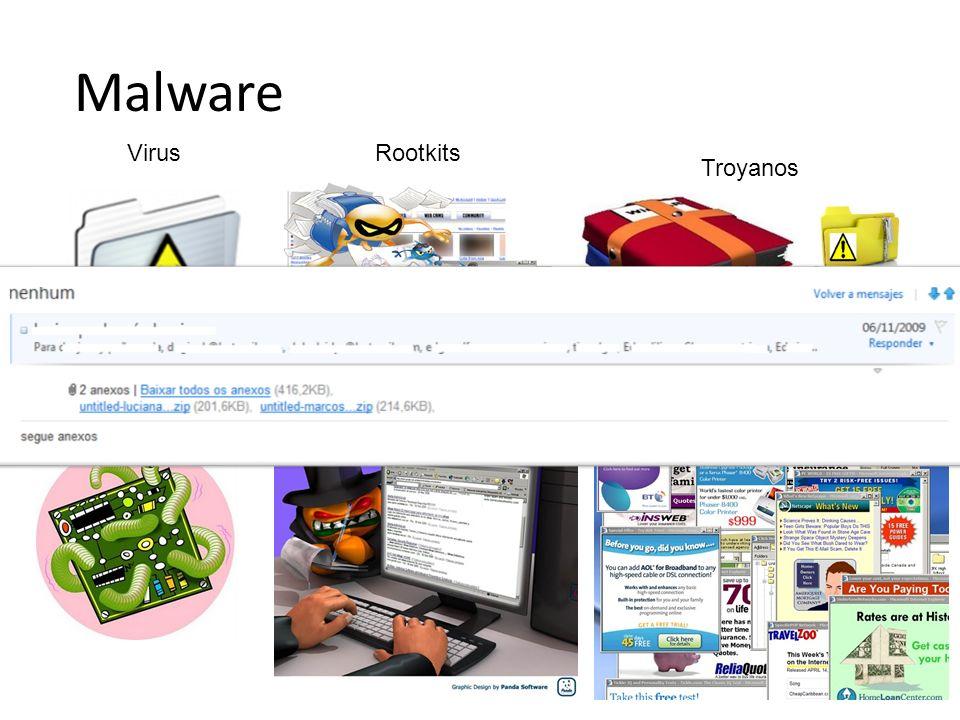 Malware Virus Rootkits Troyanos Gusanos Spyware Adware