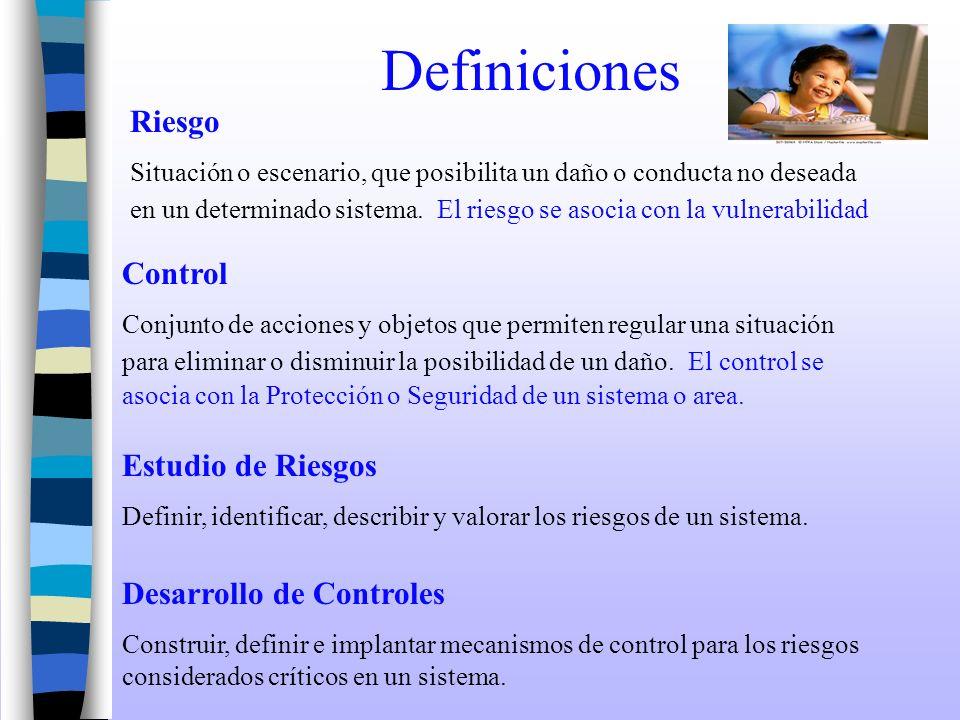 Definiciones Riesgo Control Estudio de Riesgos Desarrollo de Controles