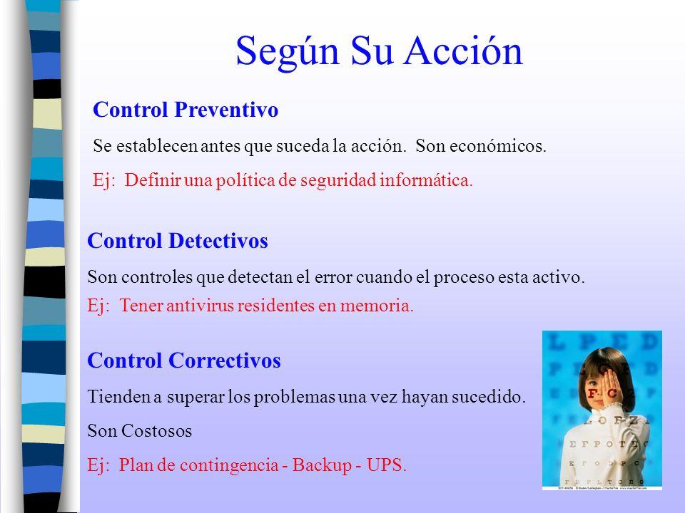 Según Su Acción Control Preventivo Control Detectivos