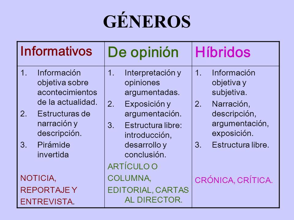 GÉNEROS De opinión Híbridos Informativos