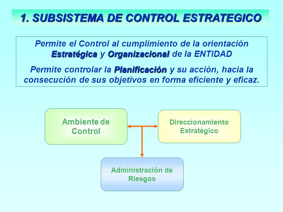 1. SUBSISTEMA DE CONTROL ESTRATEGICO