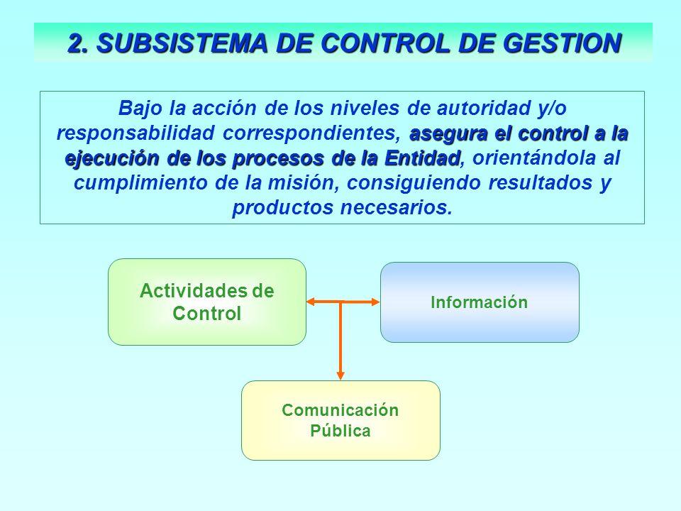 2. SUBSISTEMA DE CONTROL DE GESTION Actividades de Control