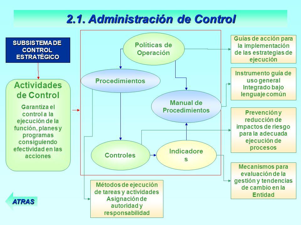 2.1. Administración de Control