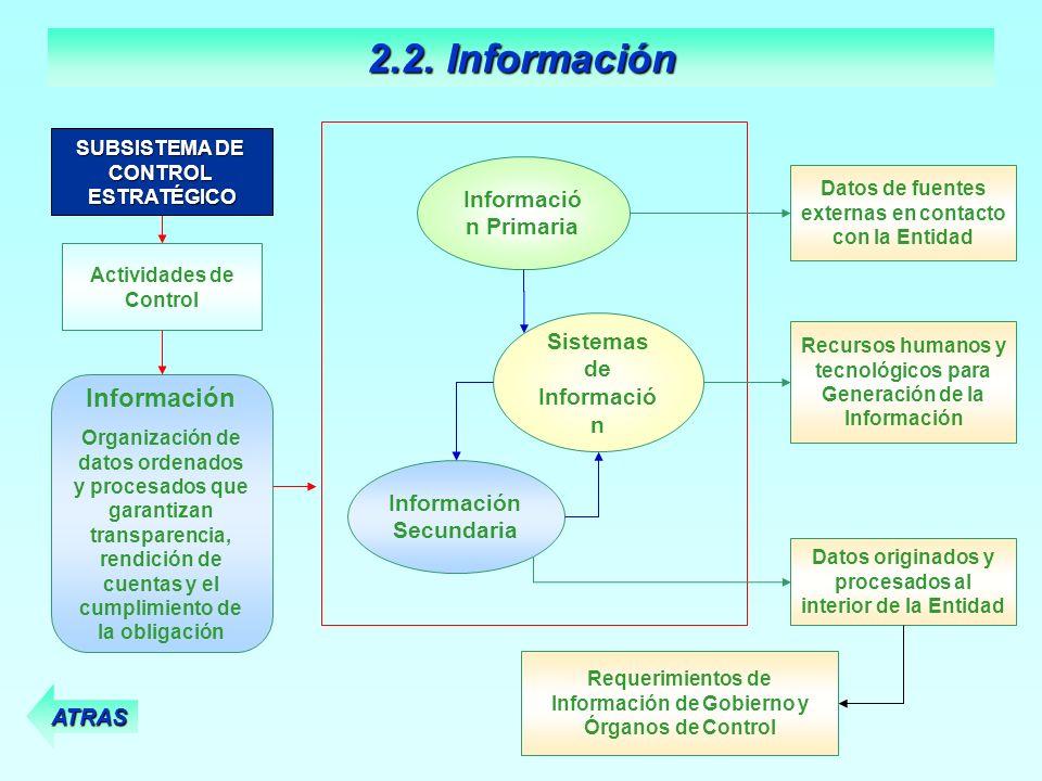 2.2. Información Información Información Primaria