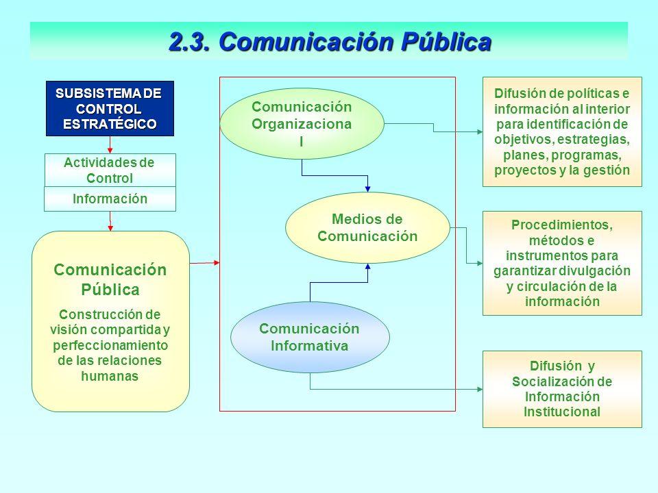 2.3. Comunicación Pública Comunicación Pública