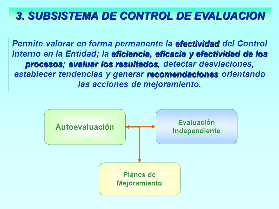 3. SUBSISTEMA DE CONTROL DE EVALUACION