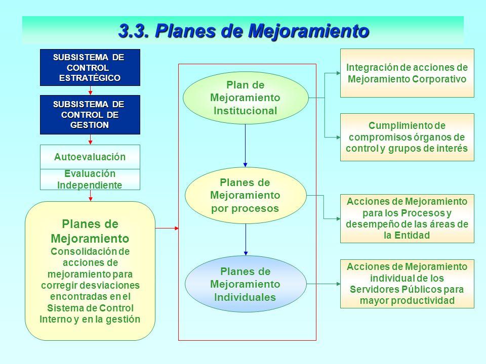 3.3. Planes de Mejoramiento