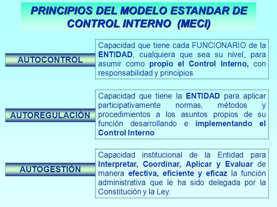 PRINCIPIOS DEL MODELO ESTANDAR DE CONTROL INTERNO (MECI)