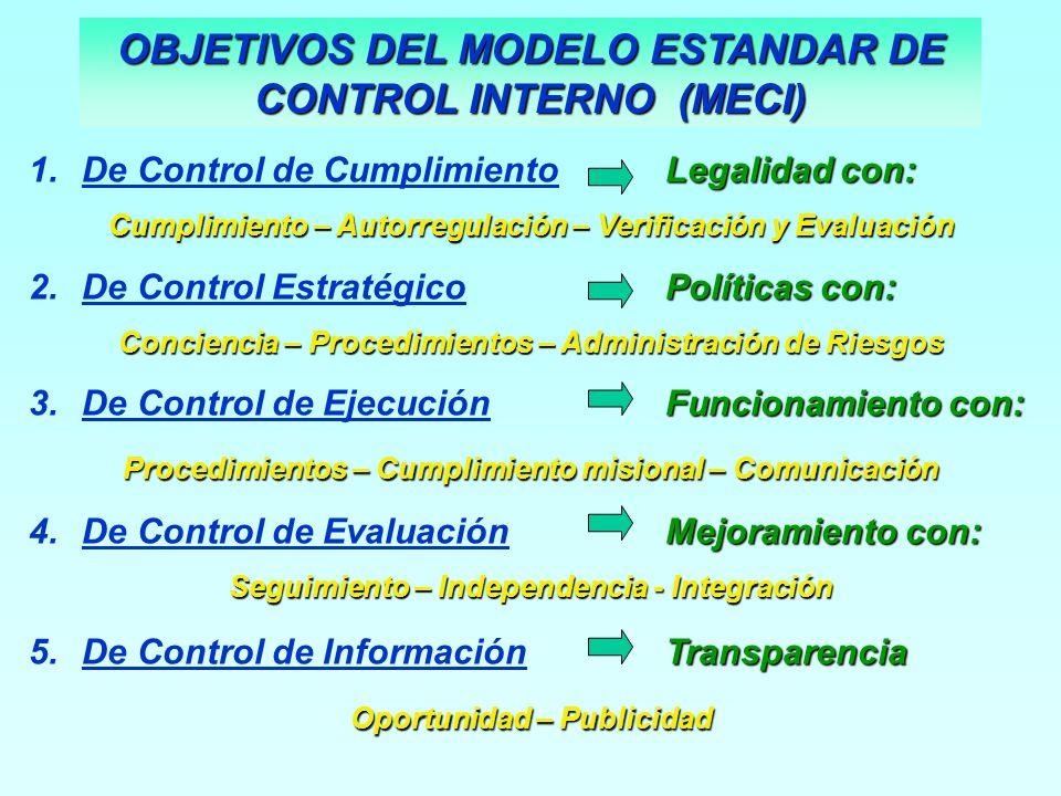 OBJETIVOS DEL MODELO ESTANDAR DE CONTROL INTERNO (MECI)