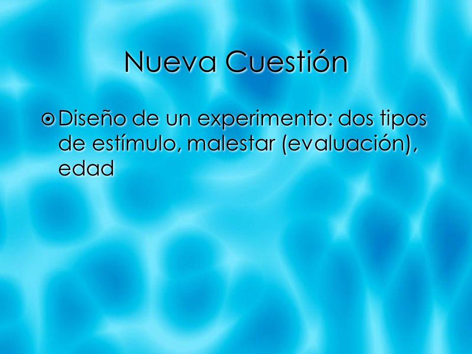 Nueva Cuestión Diseño de un experimento: dos tipos de estímulo, malestar (evaluación), edad