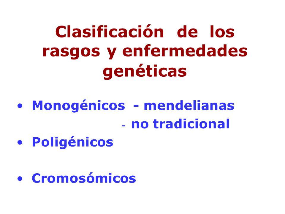 Clasificación de los rasgos y enfermedades genéticas