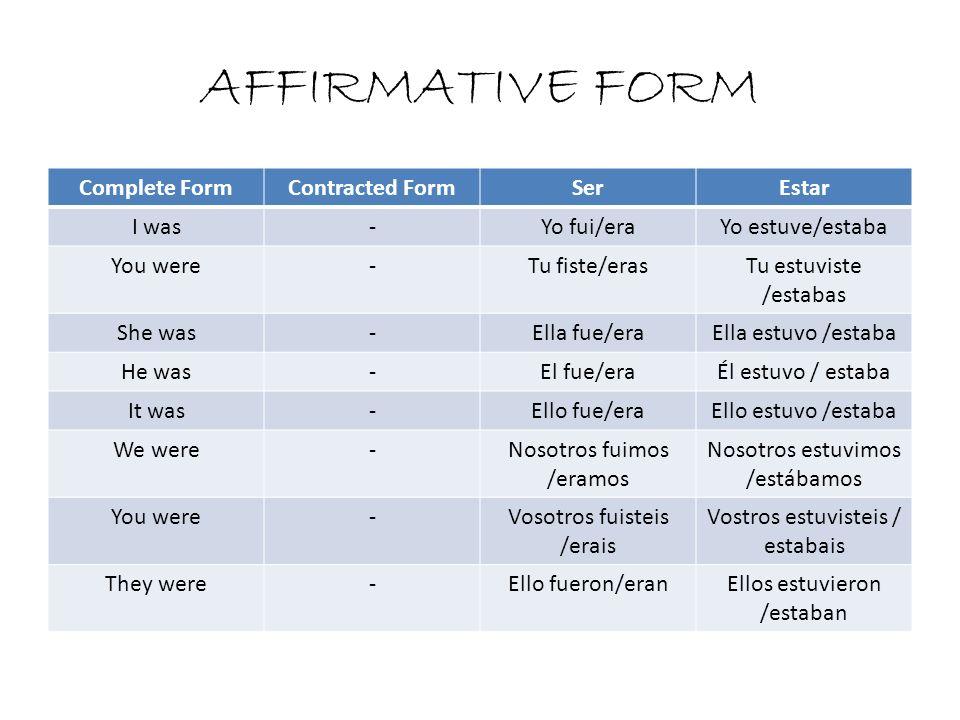 AFFIRMATIVE FORM Complete Form Contracted Form Ser Estar I was -