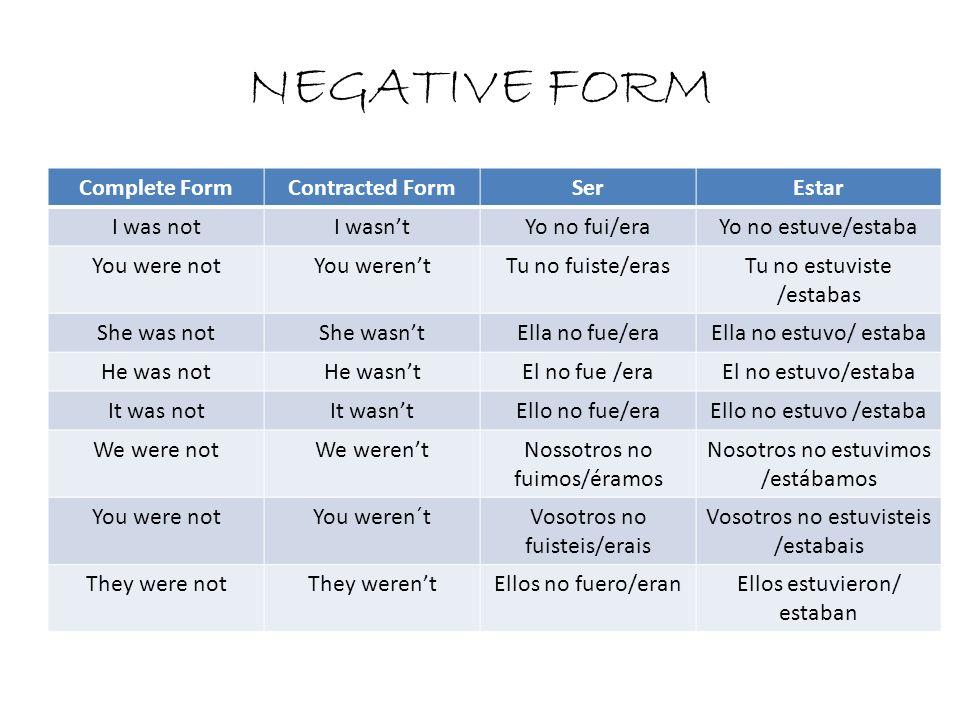 NEGATIVE FORM Complete Form Contracted Form Ser Estar I was not