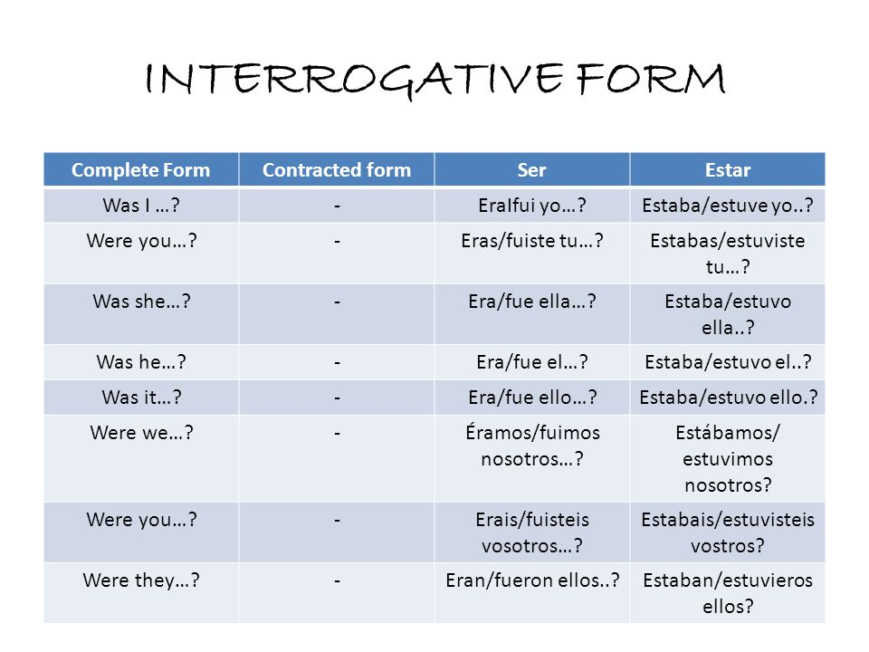 INTERROGATIVE FORM Complete Form Contracted form Ser Estar Was I … -