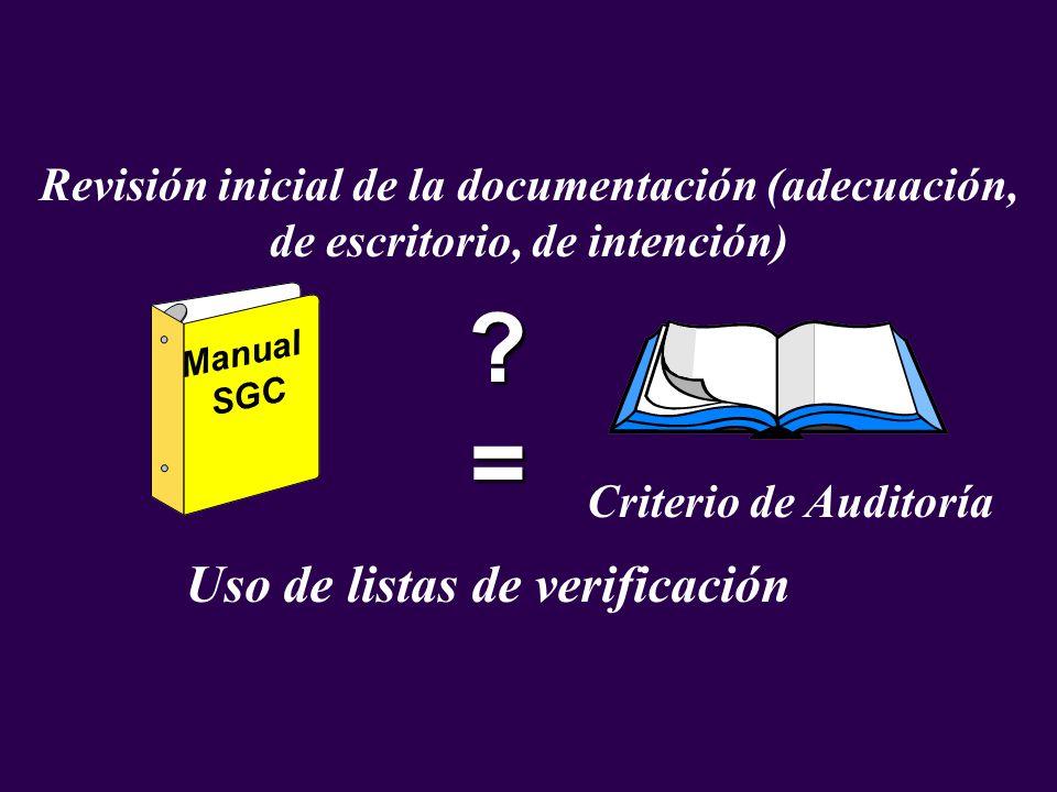 Uso de listas de verificación