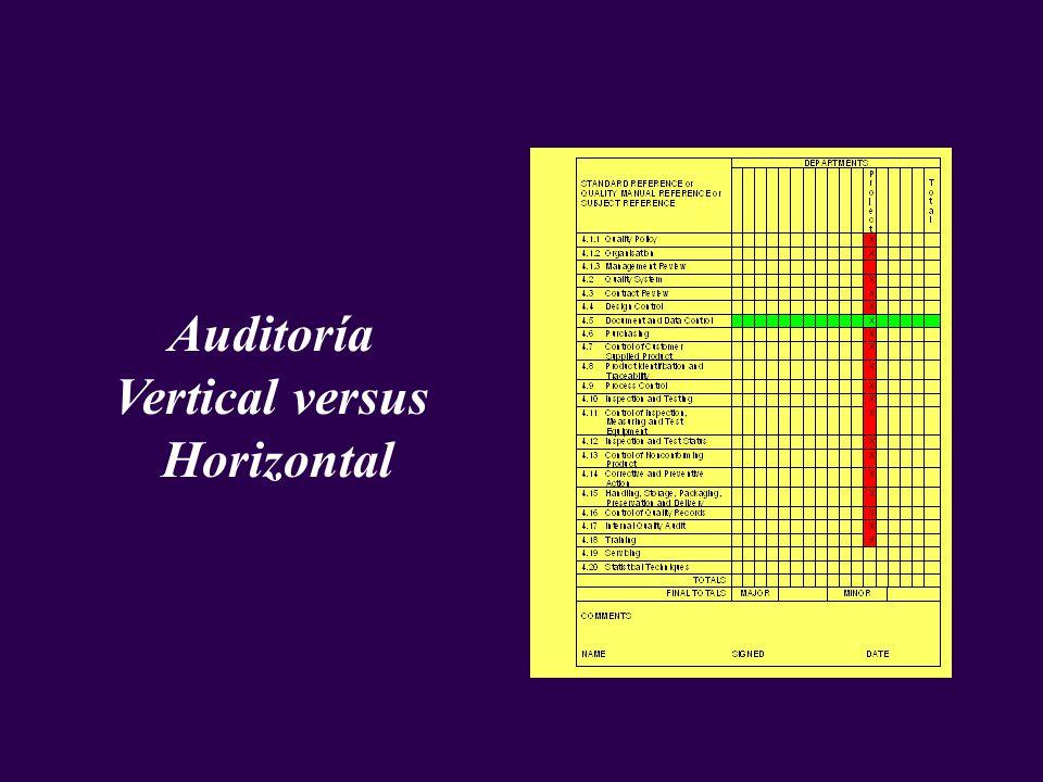 Auditoría Vertical versus