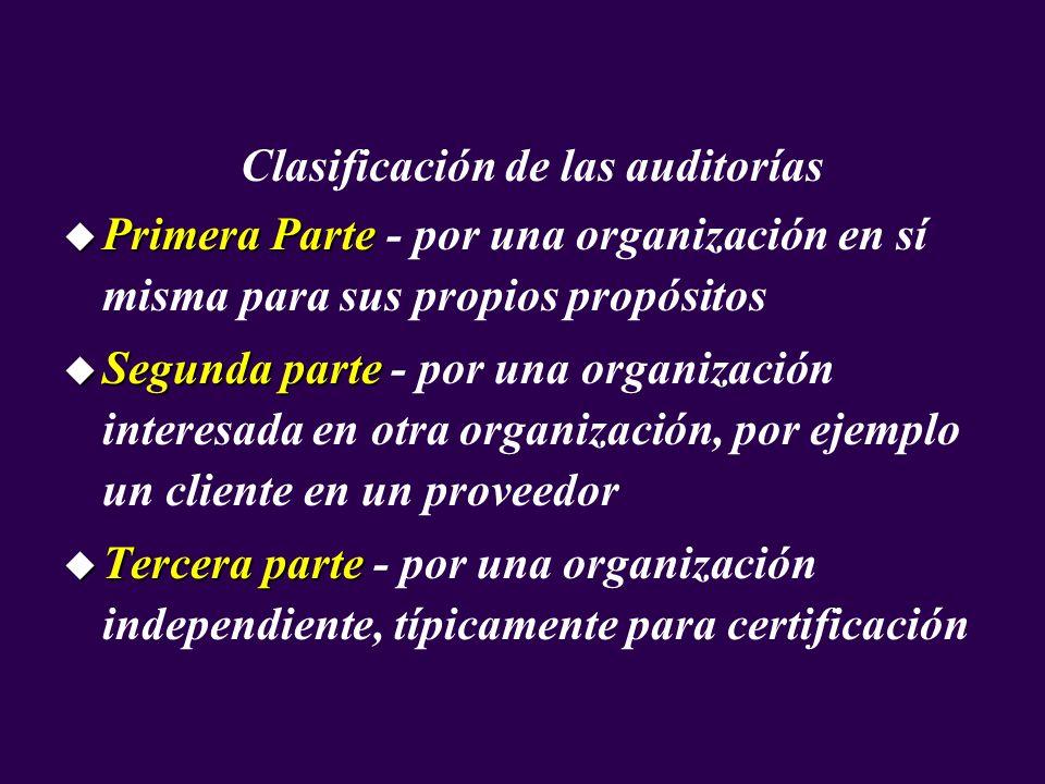 Clasificación de las auditorías