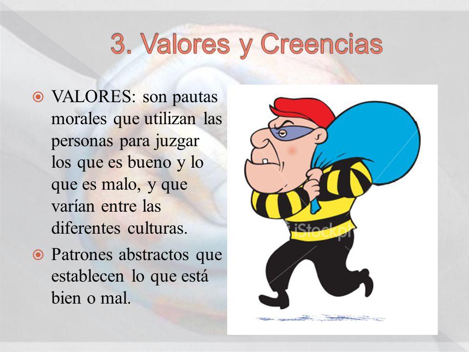 3. Valores y Creencias