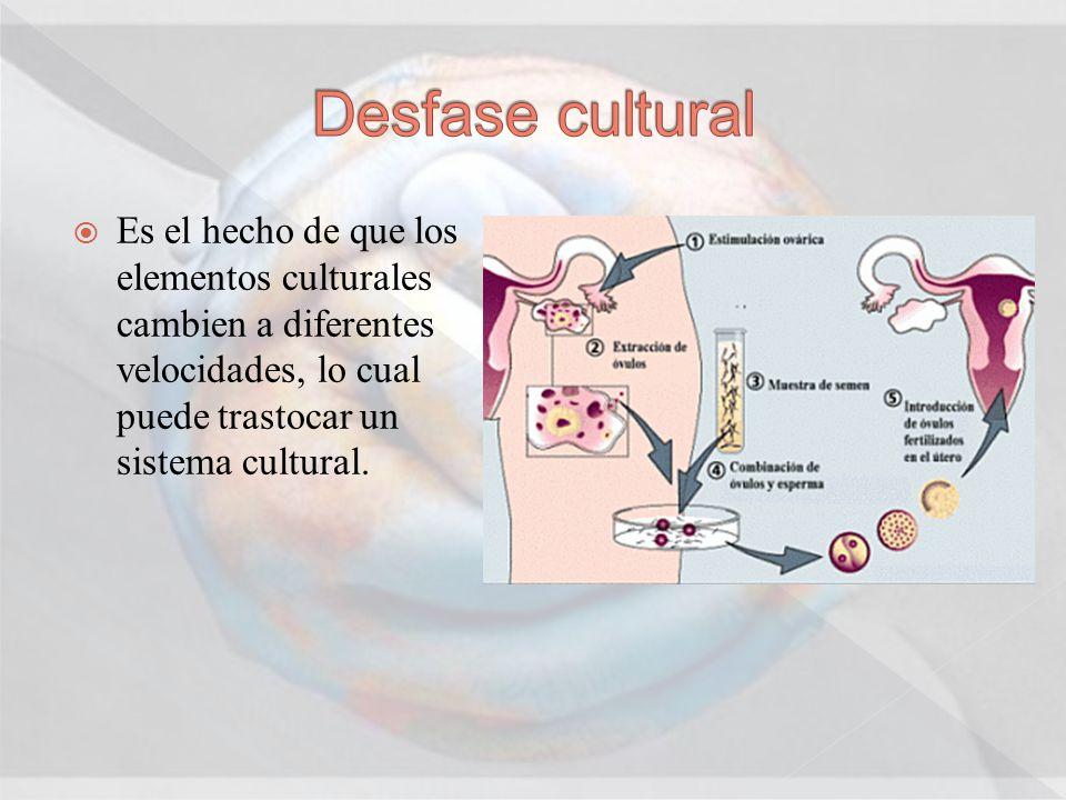 Desfase cultural Es el hecho de que los elementos culturales cambien a diferentes velocidades, lo cual puede trastocar un sistema cultural.
