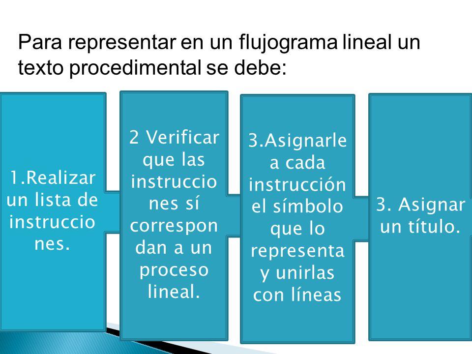 Para representar en un flujograma lineal un texto procedimental se debe: