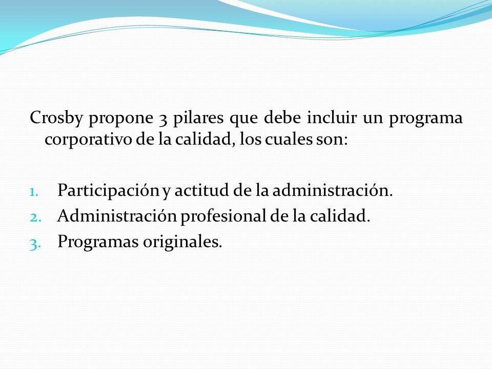 Crosby propone 3 pilares que debe incluir un programa corporativo de la calidad, los cuales son: