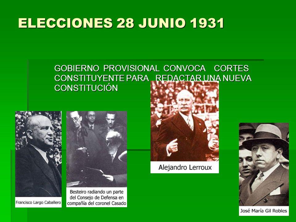ELECCIONES 28 JUNIO 1931 GOBIERNO PROVISIONAL CONVOCA CORTES CONSTITUYENTE PARA REDACTAR UNA NUEVA CONSTITUCIÓN.