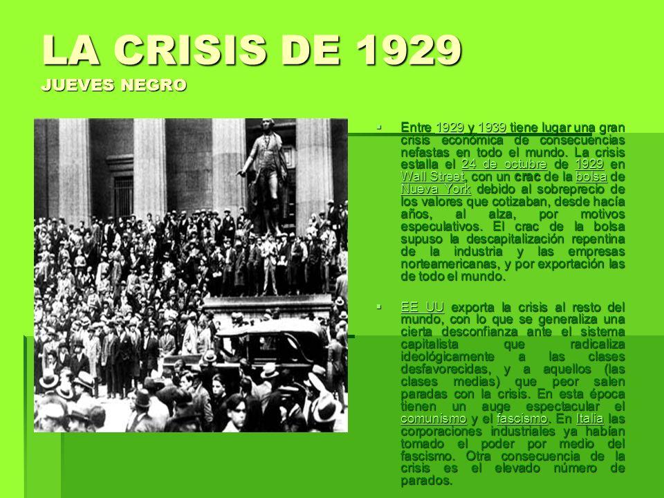 LA CRISIS DE 1929 JUEVES NEGRO