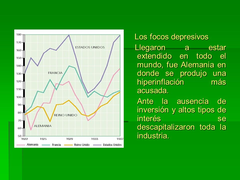 Los focos depresivos Llegaron a estar extendido en todo el mundo, fue Alemania en donde se produjo una hiperinflación más acusada.