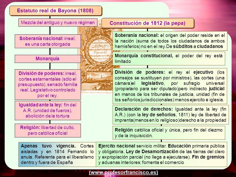 Estatuto real de Bayona (1808) Constitución de 1812 (la pepa)