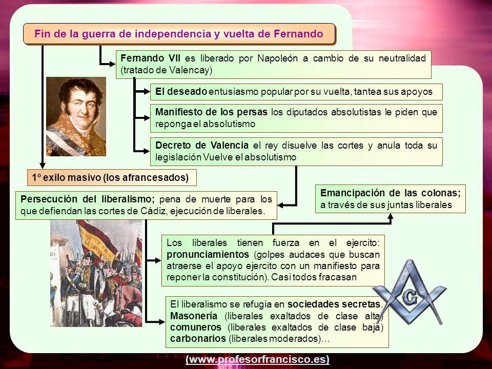 Fin de la guerra de independencia y vuelta de Fernando
