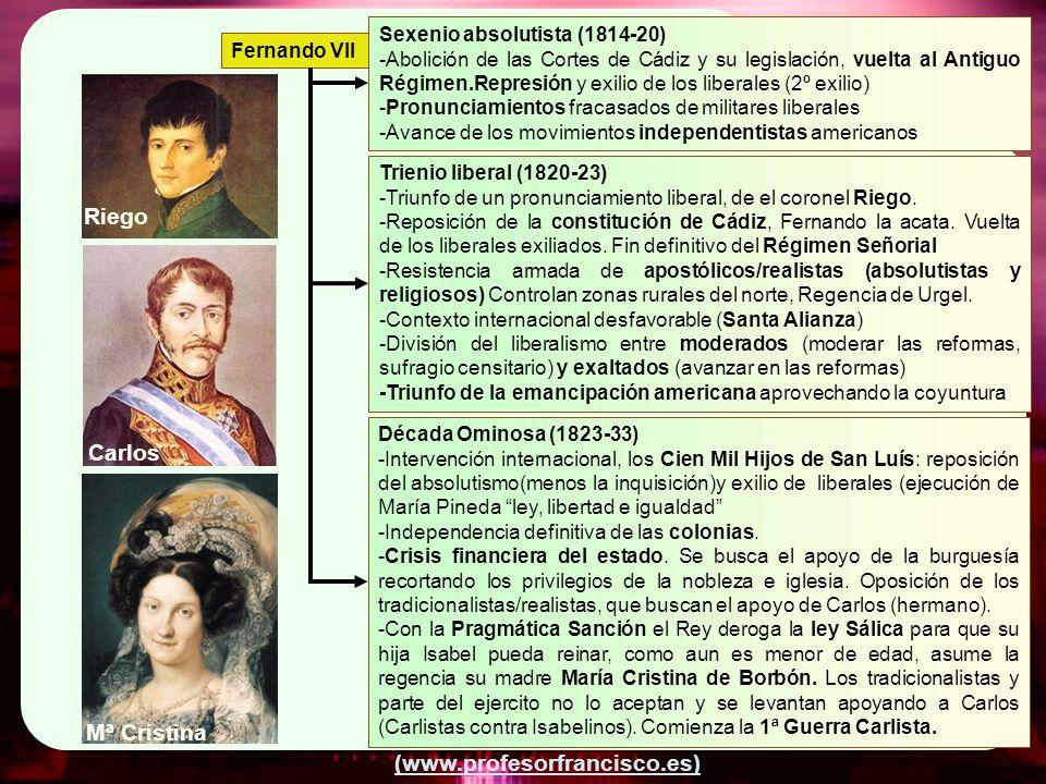 Riego Carlos Mª Cristina Sexenio absolutista (1814-20)