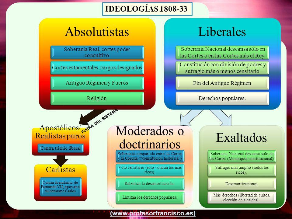 Moderados o doctrinarios Exaltados