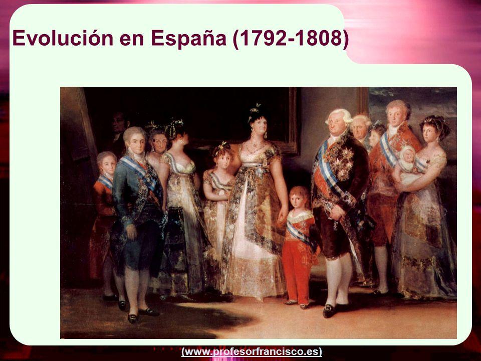 Evolución en España (1792-1808)