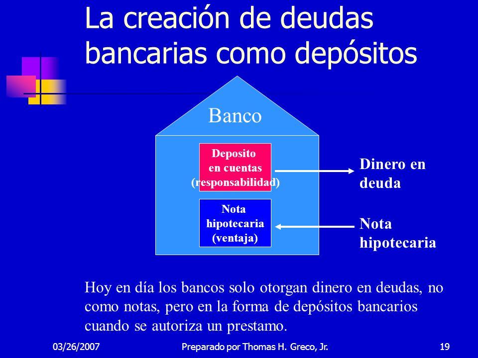 La creación de deudas bancarias como depósitos