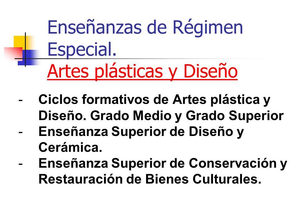 Enseñanzas de Régimen Especial. Artes plásticas y Diseño