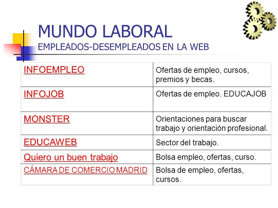 MUNDO LABORAL EMPLEADOS-DESEMPLEADOS EN LA WEB